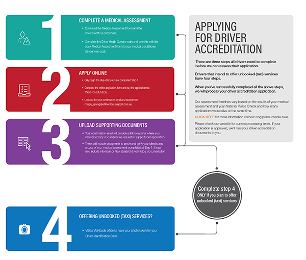 Applying for driver accreditation | Commercial Passenger